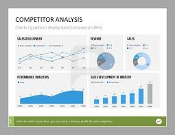The Collected Data Can Easily Be Displayed On Charts Graphs
