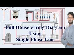 Typical House Wiring Diagrams Download House Wiring Plan