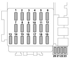 subaru impreza (2006) fuse box diagram auto genius 2006 Mustang Interior Fuse Box Diagram subaru impreza (2006) fuse box diagram 2006 ford mustang interior fuse box diagram