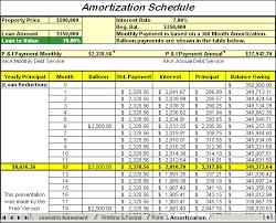 Loan Payment Formula And Calculator The Newninthprecinct