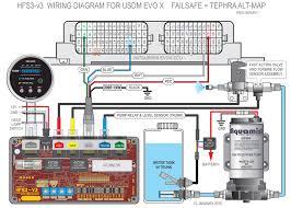 mitsubishi evo usdm wiring diagrams for hfs all us models xxxxxxxxx