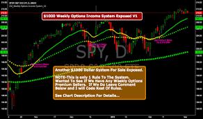 Spy Stock Quote Unique Spy Stock Quote Brilliant Deluxe Stock Quote Spy Mighty Wallpaper