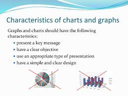 Module 6 Presenting Data Graphs And Charts Ppt Download