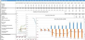 cost forecasting template five year financial projection template the saas cfo