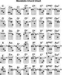 Complete Mandolin Chord Chart 70 Best Mandolin Images In 2019 Mandolin Mandolin Lessons