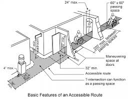 wheelchair access width for doors chair design ideas