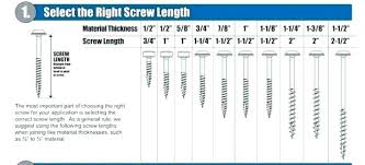 Wood Screw Size Chart Wood Screw Sizes And Lengths Mortgagestudio Info