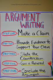 literacy math ideas argument writing opinion writing anchor  we break down what s required for a perfect scoring response and offer our best gre argument essay tips