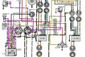 evinrude ignition switch wiring diagram images harley softail outboard wiring diagram hechomercurywiring harness
