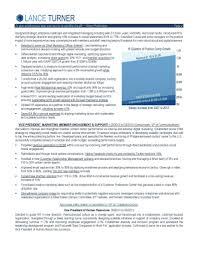 Marketing Executive Premium Resume Writing Services Career