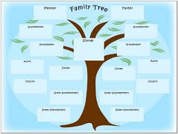 free printable family tree for kids editable family tree templates editable family tree templates create a family tree with the help