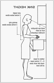 77 Examples Agreeable Standard Bathtub Size Uk Bathroom South ...