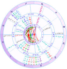 Drake Birth Chart Astrology Of Relationships Rihanna And Chris Brown