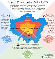take a look 2016 london transport fares