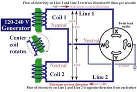 240 volt generator wiring diagram 240 image wiring 240 volt generator wiring diagram 240 image wiring diagram
