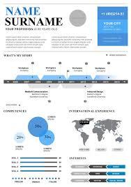 Infographic Resume Templates Custom Infographic Resume Template For Freshers Ashitennet