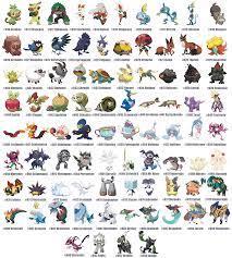 Pokemon 8 Gen (Eng) | Pokemon, Pokemon names, 151 pokemon