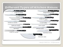 kitchen knife names. Different Types Of Kitchen Knives And Uses Reviews Regarding For Knife Names