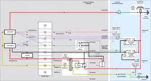 similiar pioneer car stereo wiring diagram keywords pioneer avic d3 wiring diagram likewise car stereo wiring diagram