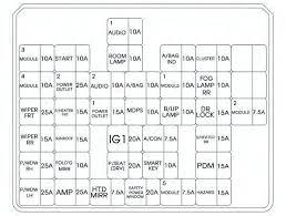 2014 hyundai santa fe fuse box explore wiring diagram on the net • 2014 hyundai santa fe wiring diagram pdf schematic 2006 hyundai elantra fuse box 2010 hyundai santa