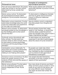 psychology study notes from pondering questions to applying science