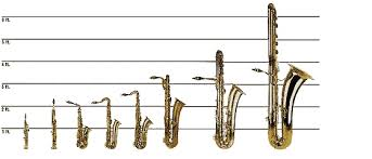 Saxophone Size Chart Celebrating The Saxophone By Paul Lindemeyer The Bassic