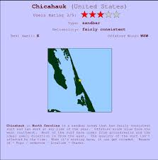 Chicahauk Surf Forecast And Surf Reports Carolina North Usa