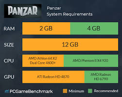 Panzar System Requirements Can I Run It Pcgamebenchmark