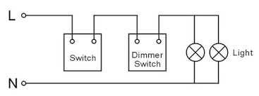 dimmer wiring diagram Dimmer Wiring Diagram wire with dimmer led diagrams leviton dimmer wiring diagram