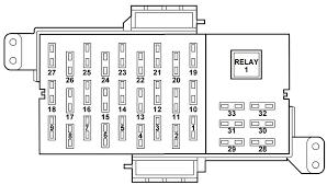 2005 mercury montego fuse box diagram wiring diagram database 2007 ford 500 interior fuse box diagram marvelous mercury montego fuse diagram images best image wire dodge fuse box diagram 2005 mercury montego fuse box diagram source 2005 ford 500