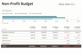 Nonprofit Budget Template Nonprofit Budget