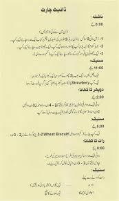 77 Abundant Diabetes Diet Chart Pakistan In Urdu