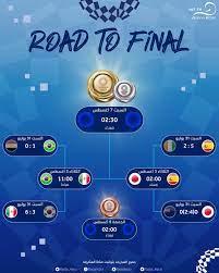 جدول مباريات كرة القدم دورة الألعاب الأولمبية طوكيو 2020 نصف النهائي - ثقفني