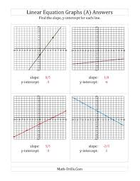 finding slope and y intercept from a linear equation graph table worksheet