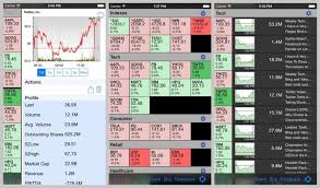 Stock Quote Apps Magnificent Real Time Quotes Td Ameritrade The Very Best Quote 48 Apps Like