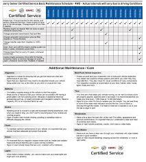 4WD Maintenance Schedule   Jerry Seiner Chevrolet   Serving West ...