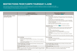 We did not find results for: New Covid 19 Measures Introduced Melbourne Lockdown Extended Regional Victoria On Restrictions The Weekly Advertiser
