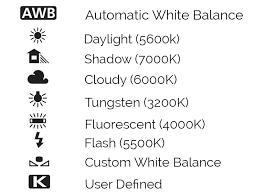What Is White Balance White Balance Dslr Photography Camera