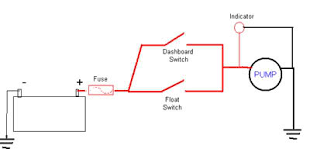 bilge pump wiring diagram bilge image wiring diagram boat bilge pump wiring diagram wiring diagram schematics on bilge pump wiring diagram