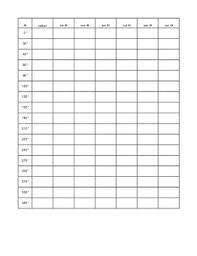 Blank Trig Chart Trig Functions Blank Sheet