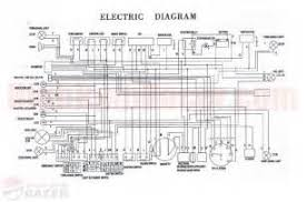 similiar atv wiring diagram keywords 110 atv wiring diagram besides chinese baja 150 atv wiring diagrams