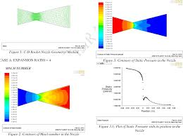 How To Design A Nozzle Pdf Design Of Solid Propellant Rocket Nozzle Using Ansys