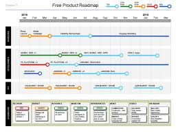 Simple Powerpoint Product Roadmap Template Technology