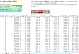 Calculate Loan Payment Formula Calculating Weekly Compound Interest Formula Excel Monthly