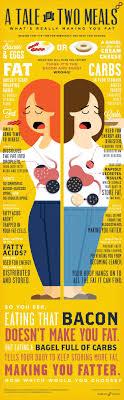 26 Best Hipaa Healthcare Edi Images On Pinterest Health Care
