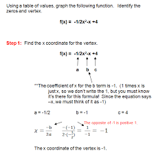 finding the vertex using the vertex formula graphing linear equations graphic organizers graphic organizers and equation