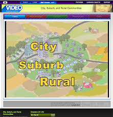 Urban Suburban Rural Urban Suburban Rural Barca Fontanacountryinn Com