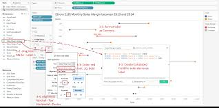 Tableau Playbook Dumbbell Chart Pluralsight