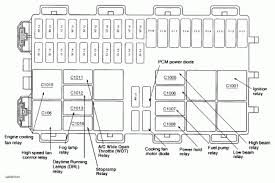 ford focus 2008 wiring diagram pdf efcaviation com 2007 ford focus wiring diagram pdf at 2012 Ford Focus Wiring Diagram Pdf