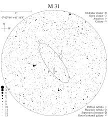 Reviving Fchart To Create Beautiful Astronomical Finder Charts